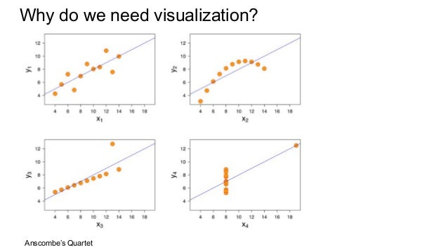 An introduction to data visualization -- Interactive data visualization course Slide 3