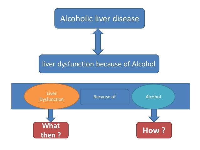 an introduction to alcoholism and the basic four symptoms Substance abuse is when you take drugs that are not legal it's also when you use alcohol, prescription medicine, and other legal substances too much or in the wrong way.