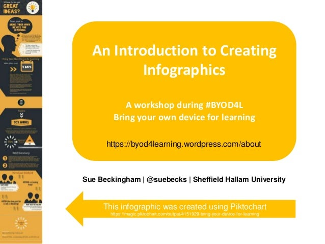 An Introduction to Creating Infographics A workshop during #BYOD4L Bring your own device for learning This infographic was...
