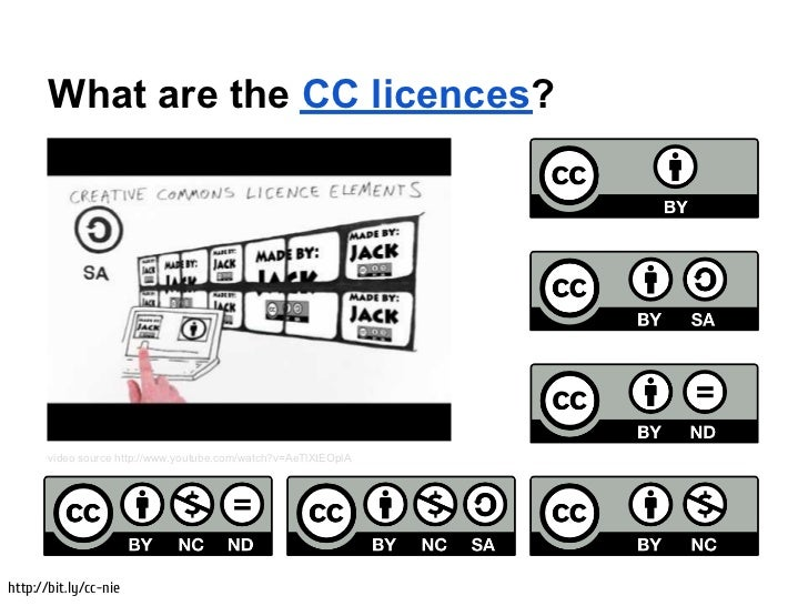 What are the CC licences?       video source http://www.youtube.com/watch?v=AeTlXtEOplAhttp://bit.ly/cc-nie