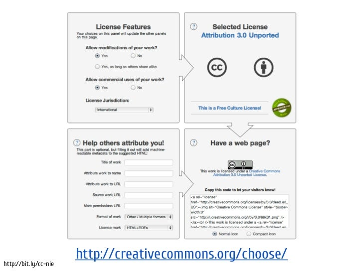How to share under CChttp://bit.ly/cc-nie                       http://creativecommons.org/choose/