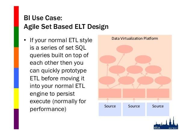 BI Use Case: Agile Set Based ELT Design • If your normal ETL style is a series of set SQL queries built on top of each ot...