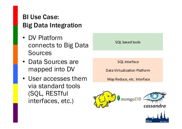BI Use Case: Big Data Integration • DV Platform connects to Big Data Sources • Data Sources are mapped into DV • User a...