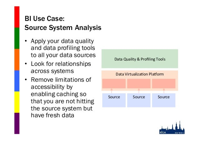 BI Use Case: Source System Analysis • Apply your data quality and data profiling tools to all your data sources • Look f...