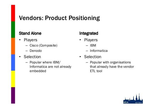 Vendors: Product Positioning Stand Alone • Players – Cisco (Composite) – Denodo  • Selection – Popular where IBM/ Inf...