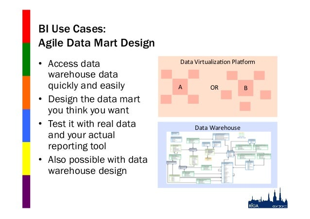 BI Use Cases: Agile Data Mart Design • Access data warehouse data quickly and easily • Design the data mart you think yo...