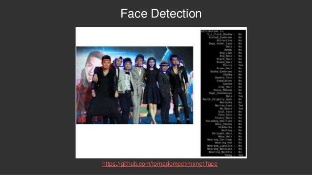 Deep Face Github