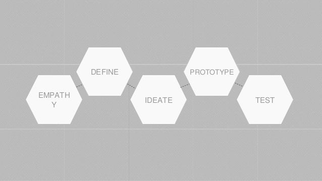 An Introduction to Design Thinking with Sprint 52 Co-Founder