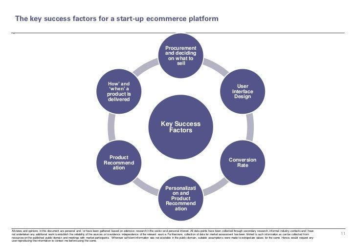 The key success factors for a start-up ecommerce platform `                                                               ...