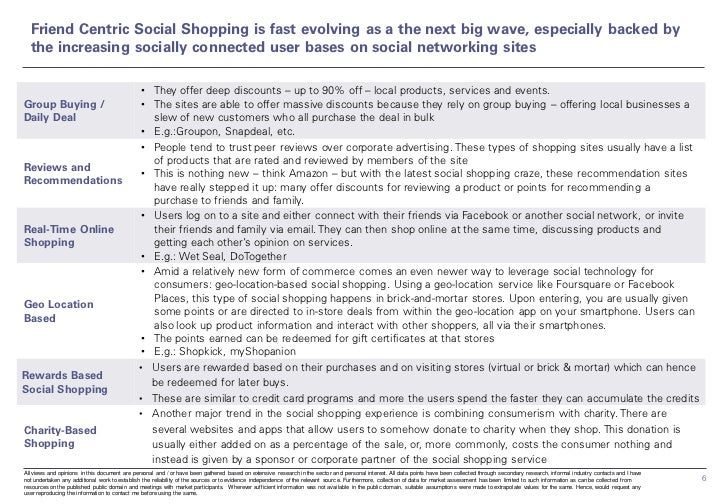 Friend Centric Social Shopping is fast evolving as a the next big wave, especially backed by  the increasing socially conn...
