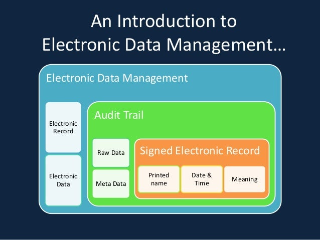 An Introduction toElectronic Data Management…Electronic Data Management             Audit TrailElectronic Record          ...