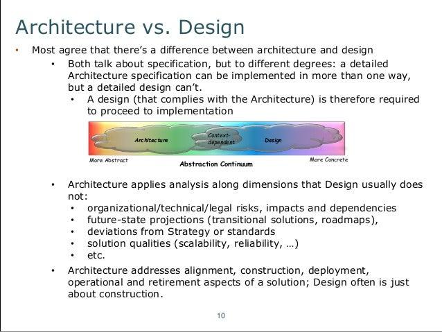 Architecture Vs Interior Design - Interior Design