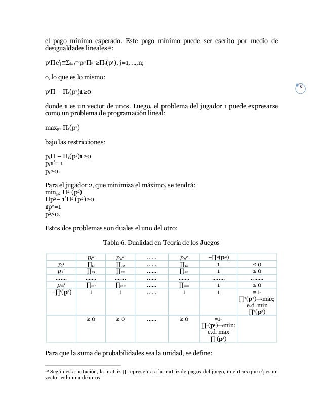 equilibrium points in n-person games john nash pdf