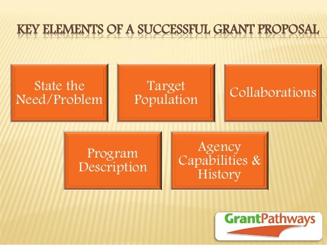 An Introduction To Grant Writing