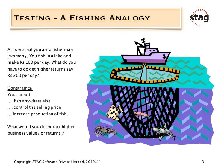 An introduction to Hypothesis Based Testing Slide 3