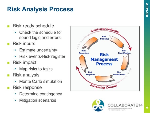 An Introduction To Primavera Risk Analysis - Oracle Primavera P6 Col…