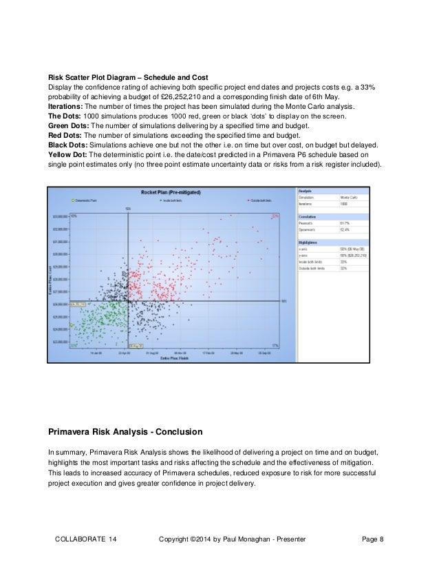 an introduction to primavera risk analysis oracle primavera p6 col rh slideshare net Pertmaster Project Risk primavera risk analysis guide