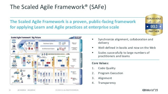 An Introduction To Scaled Agile Framework Safe