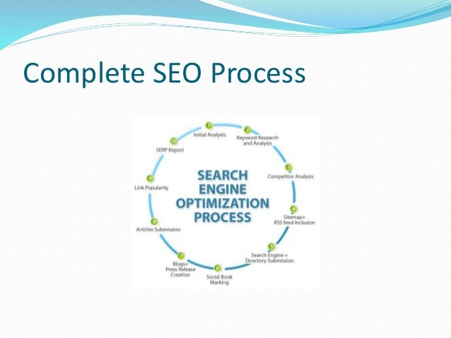 An introduction to search engine optimization
