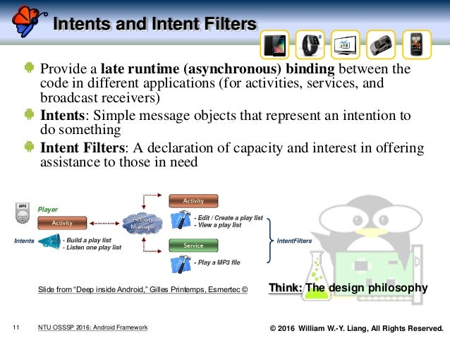 © 2016 William W.-Y. Liang, All Rights Reserved. Intents and Intent Filters Provide a late runtime (asynchronous) binding ...
