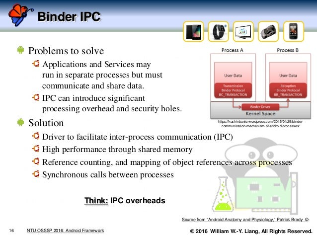 © 2016 William W.-Y. Liang, All Rights Reserved. Binder IPC Problems to solve Applications and Services may run in separat...