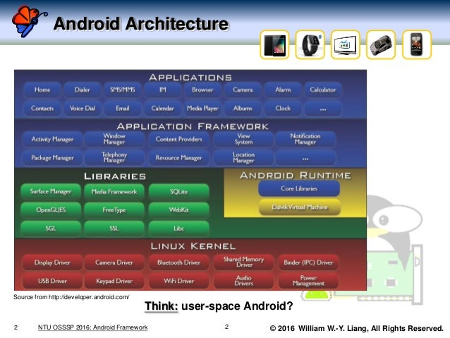 © 2016 William W.-Y. Liang, All Rights Reserved. Android Architecture 2 NTU OSSSP 2016: Android Framework 2 Source from ht...