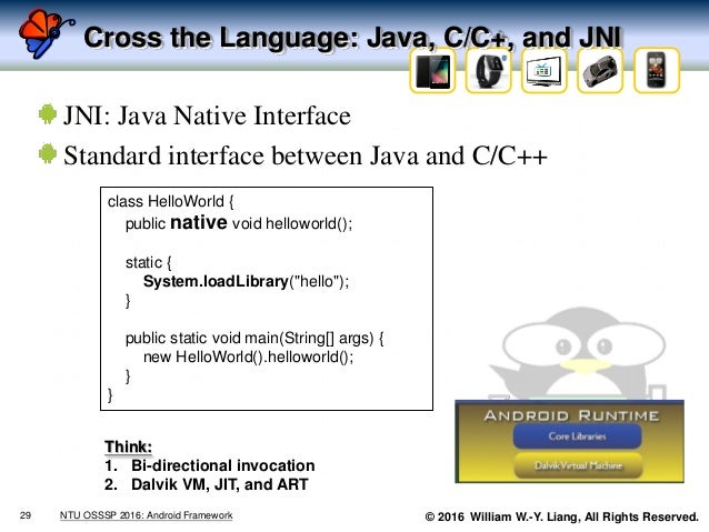 © 2016 William W.-Y. Liang, All Rights Reserved. Cross the Language: Java, C/C+, and JNI JNI: Java Native Interface Standa...