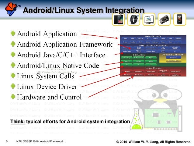 © 2016 William W.-Y. Liang, All Rights Reserved. Android/Linux System Integration 5 NTU OSSSP 2016: Android Framework Thin...