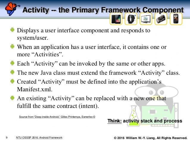 © 2016 William W.-Y. Liang, All Rights Reserved. Activity -- the Primary Framework Component Displays a user interface com...