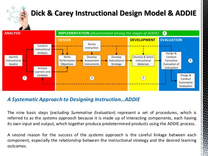 An Introduction To The Dick Carey Instructional Design Model