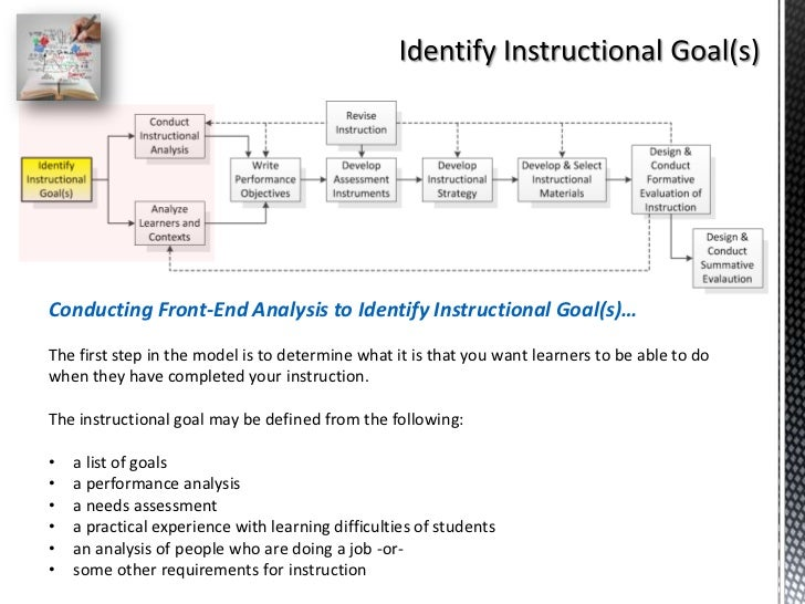 Instructional design analysis template image collections for Instructional design analysis template