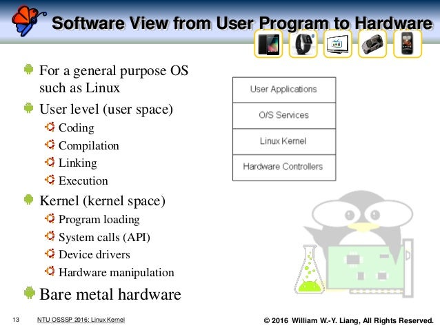 © 2016 William W.-Y. Liang, All Rights Reserved. Software View from User Program to Hardware For a general purpose OS such...
