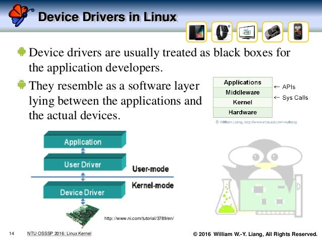 © 2016 William W.-Y. Liang, All Rights Reserved. Device Drivers in Linux Device drivers are usually treated as black boxes...