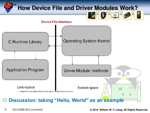 © 2016 William W.-Y. Liang, All Rights Reserved. How Device File and Driver Modules Work? 18 NTU OSSSP 2016: Linux Kernel ...