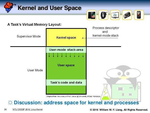 © 2016 William W.-Y. Liang, All Rights Reserved. Kernel and User Space 26 NTU OSSSP 2016: Linux Kernel ☼ Discussion: addre...