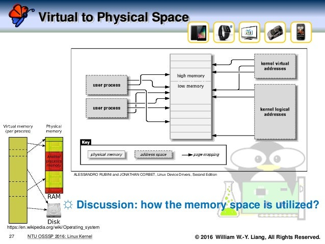 © 2016 William W.-Y. Liang, All Rights Reserved. Virtual to Physical Space 27 NTU OSSSP 2016: Linux Kernel https://en.wiki...
