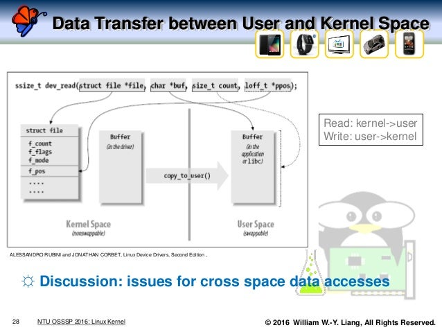 © 2016 William W.-Y. Liang, All Rights Reserved. Data Transfer between User and Kernel Space 28 NTU OSSSP 2016: Linux Kern...
