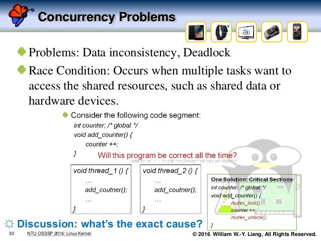 © 2016 William W.-Y. Liang, All Rights Reserved. Concurrency Problems Problems: Data inconsistency, Deadlock Race Conditio...