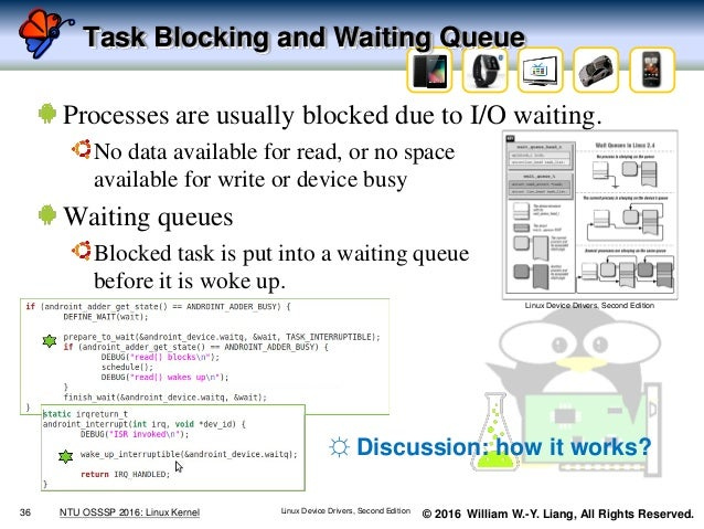 © 2016 William W.-Y. Liang, All Rights Reserved. Task Blocking and Waiting Queue Processes are usually blocked due to I/O ...