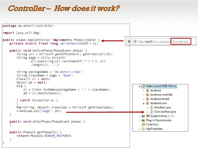 An Introduction to the Model-View-Controller Pattern