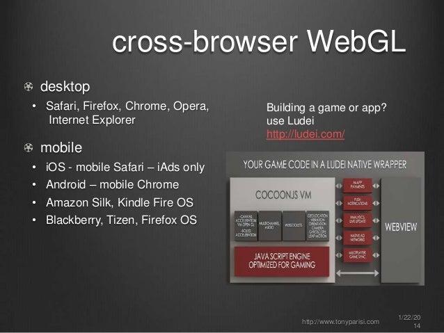 An Introduction to WebGL - SFHTML5 Talk January 2014