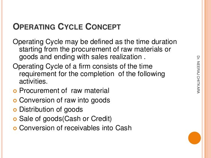 OPERATING CYCLE CONCEPTOperating Cycle may be defined as the time duration  starting from the procurement of raw materials...