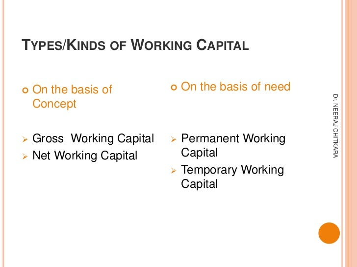 introduction of working capital Working capital frequently changes its form and is sometimes also referred to as circulating capital it can transition from cash to inventories and/or receivables and then back to cash gross working capital is the total of current assets and net working capital is the difference between the current assets and current liabilities.