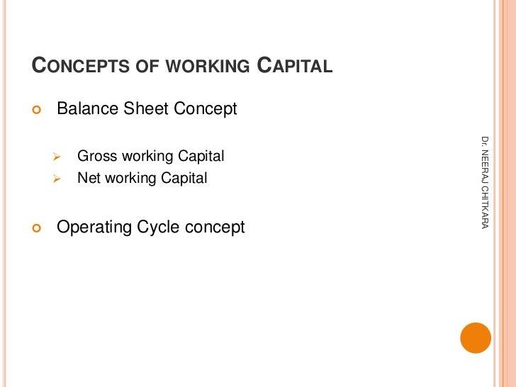 CONCEPTS OF WORKING CAPITAL   Balance Sheet Concept                                Dr. NEERAJ CHITKARA       Gross worki...