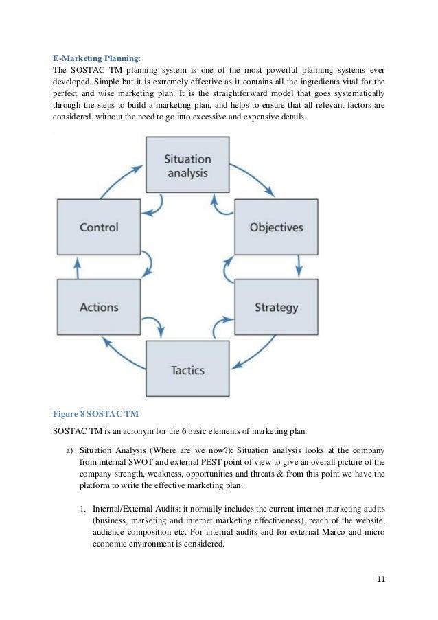 sostac model example What is the sostac model of marketing uploaded by sudarshan krishnan connect to download get pdf what is the sostac model of marketing download.