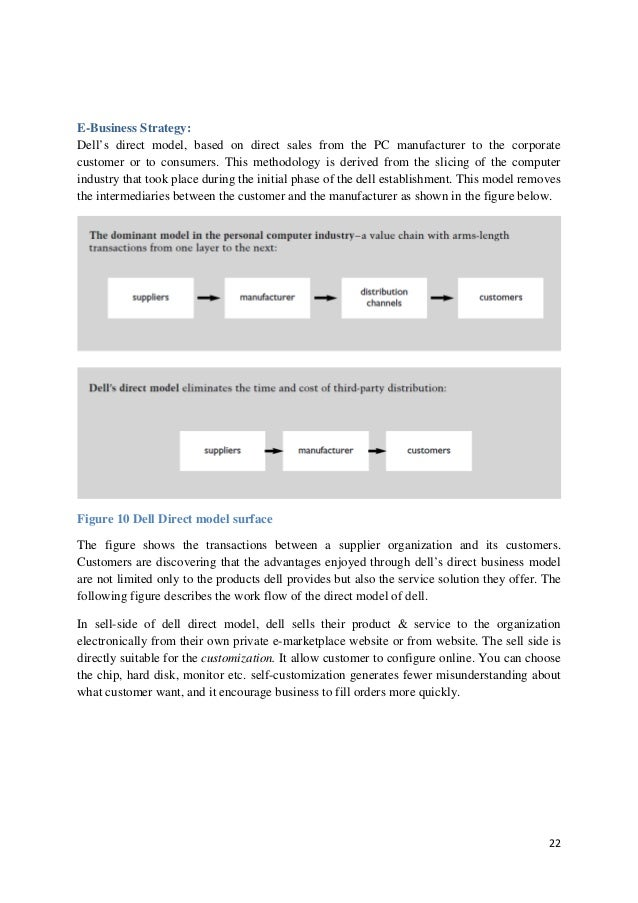 MBA Assignment- A Case Study on DELL