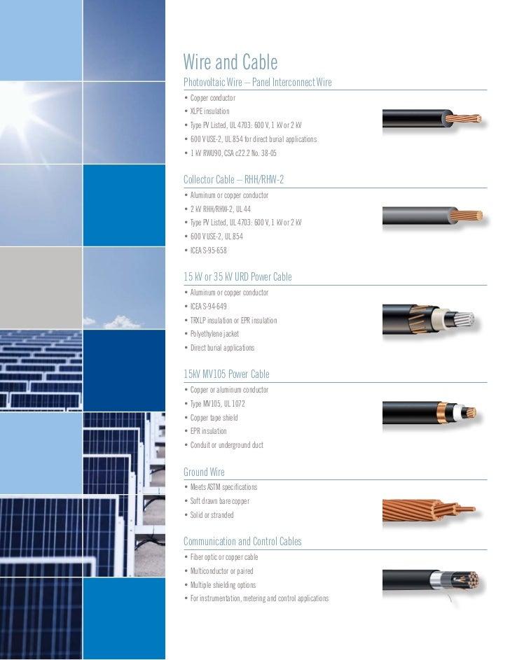 Anixter Solar
