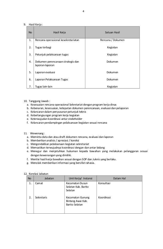 4  9. Hasil Kerja :  No Hasil Kerja Satuan Hasil  1.  2.  3.  4.  5.  6.  7.  Rencana operasional kesekretariatan  Tugas t...