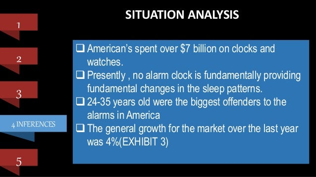 clocky positioning options In the case clocky: the runaway alarm clock (with eliot  dba'07), ofek  explores the challenges that nanda faced in designing, positioning,.