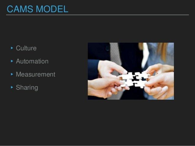 CAMS MODEL ▸Culture ▸Automation ▸Measurement ▸Sharing